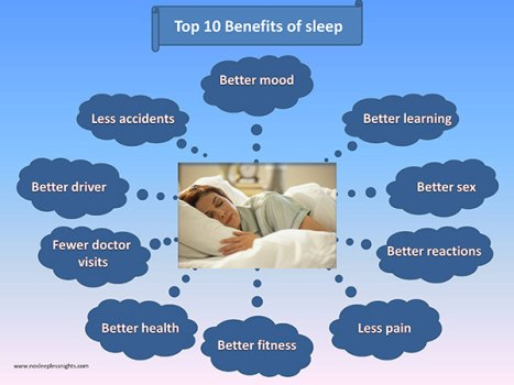 Benefits-of-sleep